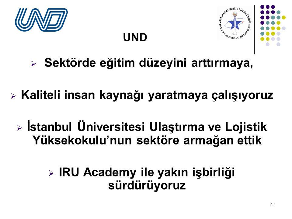 35 UND  Sektörde eğitim düzeyini arttırmaya,  Kaliteli insan kaynağı yaratmaya çalışıyoruz  İstanbul Üniversitesi Ulaştırma ve Lojistik Yüksekokulu'nun sektöre armağan ettik  IRU Academy ile yakın işbirliği sürdürüyoruz
