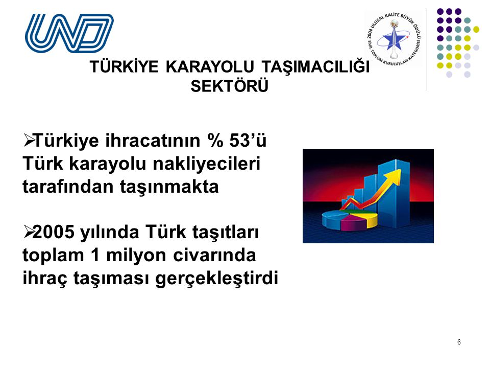 6 TÜRKİYE KARAYOLU TAŞIMACILIĞI SEKTÖRÜ  Türkiye ihracatının % 53'ü Türk karayolu nakliyecileri tarafından taşınmakta  2005 yılında Türk taşıtları toplam 1 milyon civarında ihraç taşıması gerçekleştirdi