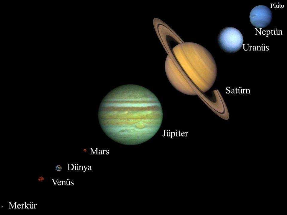 Merkür Venüs Dünya Mars Jüpiter Satürn Uranüs Neptün Pluto