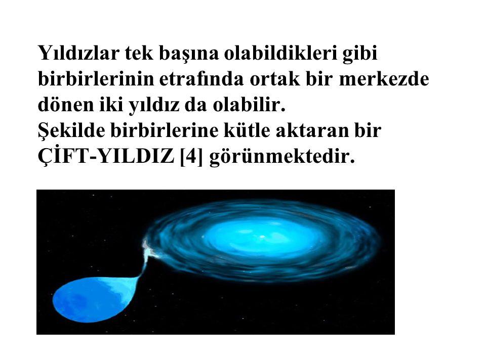 Yıldızlar tek başına olabildikleri gibi birbirlerinin etrafında ortak bir merkezde dönen iki yıldız da olabilir. Şekilde birbirlerine kütle aktaran bi