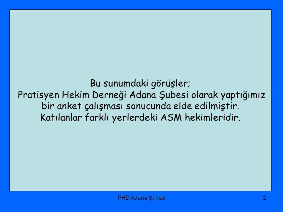 PHD Adana Şubesi2 Bu sunumdaki görüşler; Pratisyen Hekim Derneği Adana Şubesi olarak yaptığımız bir anket çalışması sonucunda elde edilmiştir. Katılan