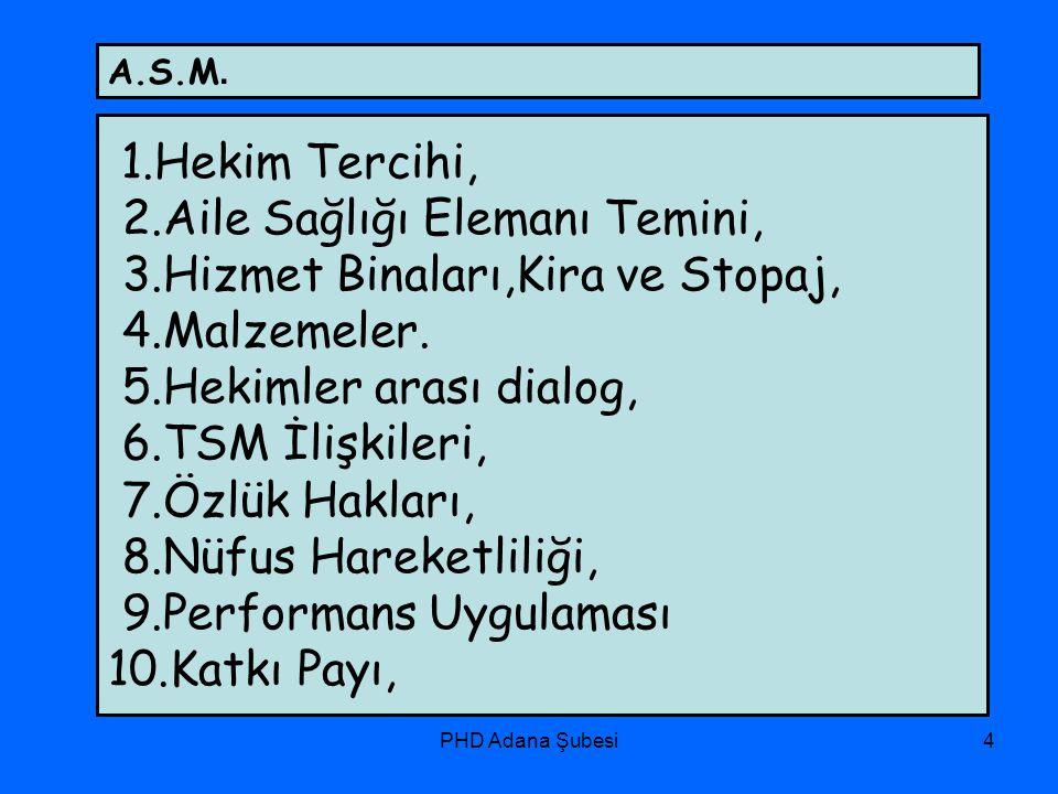 PHD Adana Şubesi5 1.Hekim Tercihi: Vatandaşımızın hekimlerini tercih ederek muayene olması çok güzel.
