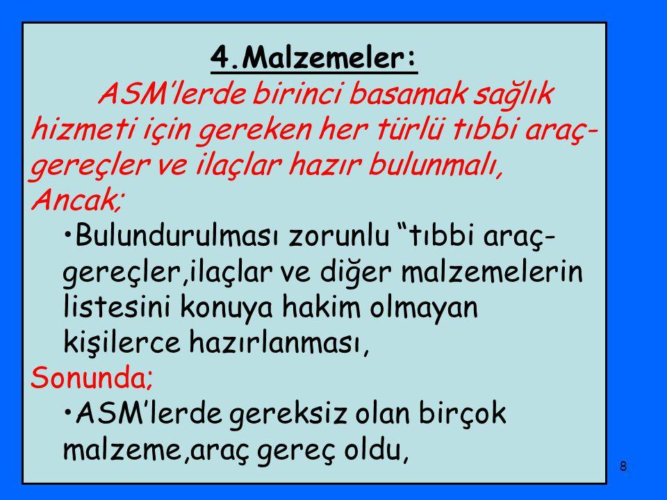 PHD Adana Şubesi8 4.Malzemeler: ASM'lerde birinci basamak sağlık hizmeti için gereken her türlü tıbbi araç- gereçler ve ilaçlar hazır bulunmalı, Ancak