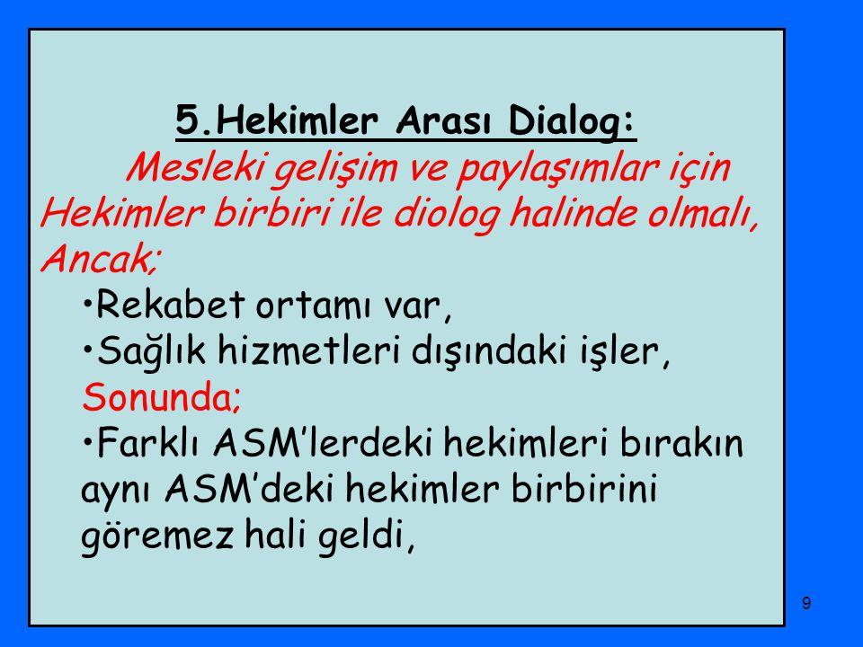 PHD Adana Şubesi9 5.Hekimler Arası Dialog: Mesleki gelişim ve paylaşımlar için Hekimler birbiri ile diolog halinde olmalı, Ancak; Rekabet ortamı var,