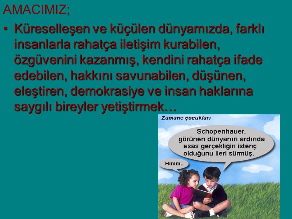 Hazırlayan ve Sunan: Mutlu YALÇİN 1/A Sınıf Öğretmeni www.mutluyalcin.com