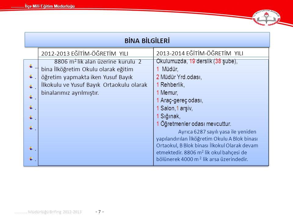 ........... İlçe Mili Eğitim Müdürlüğü BİNA BİLGİLERİ …........…........ …........…................... Müdürlüğü Brifing 2012-2013 - 7 - 2012-2013 EĞİ