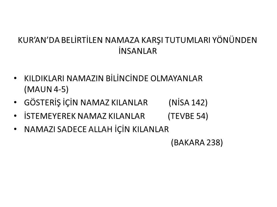KUR'AN'DA BELİRTİLEN NAMAZA KARŞI TUTUMLARI YÖNÜNDEN İNSANLAR KILDIKLARI NAMAZIN BİLİNCİNDE OLMAYANLAR (MAUN 4-5) GÖSTERİŞ İÇİN NAMAZ KILANLAR (NİSA 1