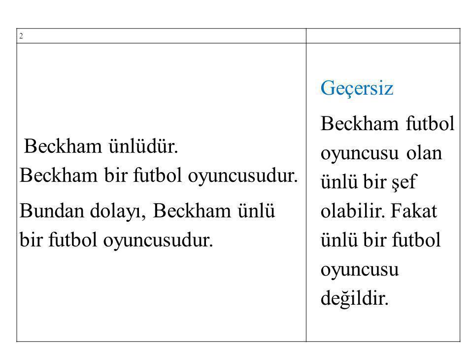 2 Beckham ünlüdür.Beckham bir futbol oyuncusudur.