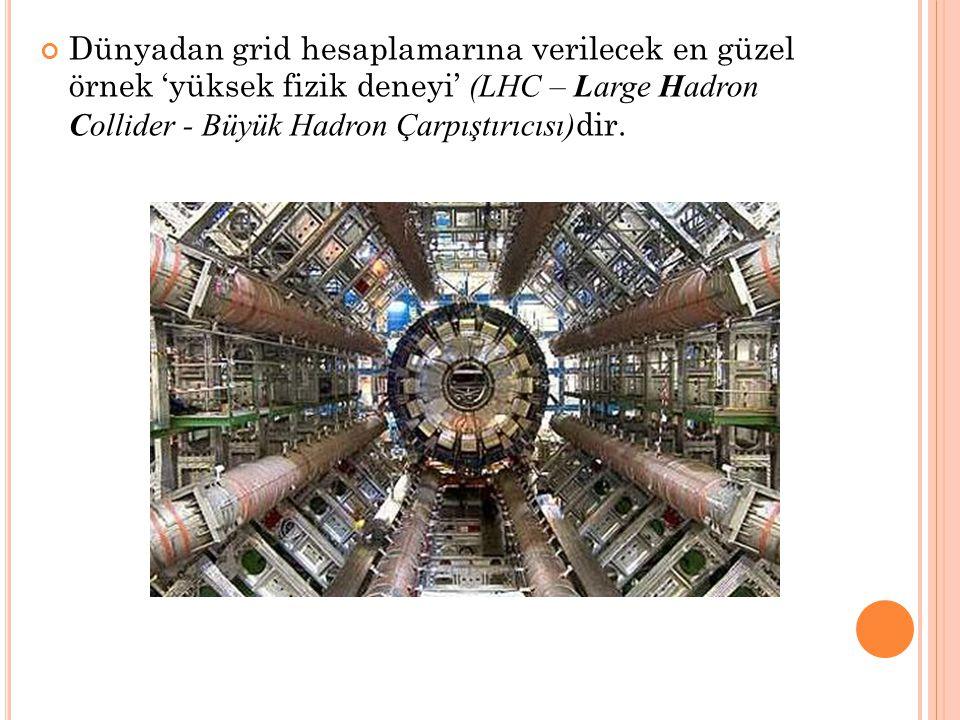 Dünyadan grid hesaplamarına verilecek en güzel örnek 'yüksek fizik deneyi' (LHC – Large Hadron Collider - Büyük Hadron Çarpıştırıcısı) dir.