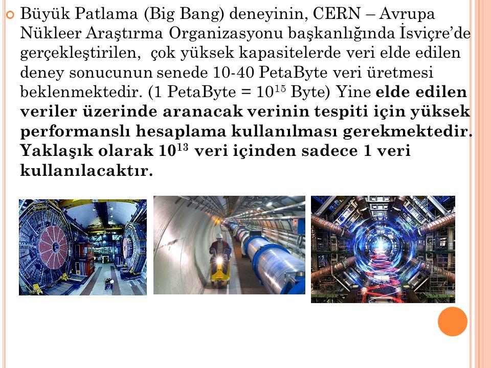 Büyük Patlama (Big Bang) deneyinin, CERN – Avrupa Nükleer Araştırma Organizasyonu başkanlığında İsviçre'de gerçekleştirilen, çok yüksek kapasitelerde