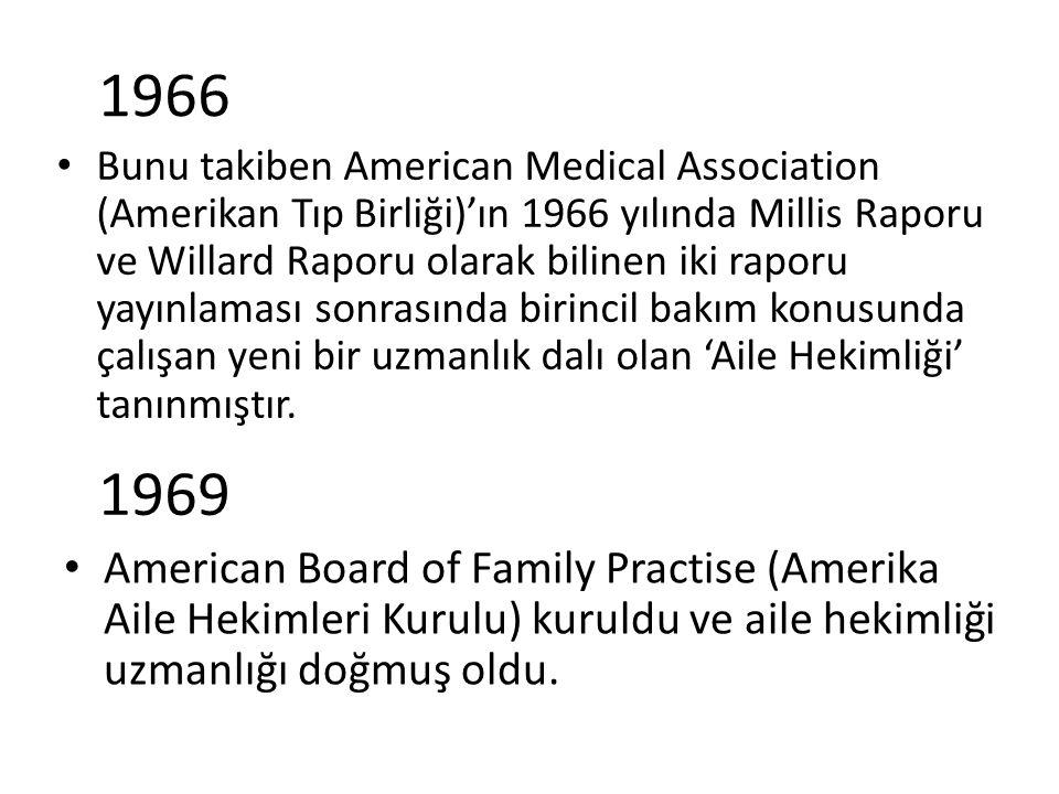1969 Bunu takiben American Medical Association (Amerikan Tıp Birliği)'ın 1966 yılında Millis Raporu ve Willard Raporu olarak bilinen iki raporu yayınl
