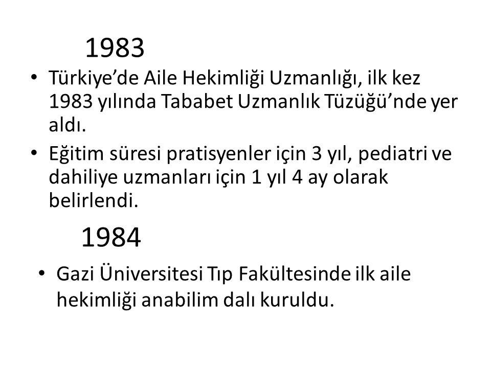 1983 Türkiye'de Aile Hekimliği Uzmanlığı, ilk kez 1983 yılında Tababet Uzmanlık Tüzüğü'nde yer aldı. Eğitim süresi pratisyenler için 3 yıl, pediatri v