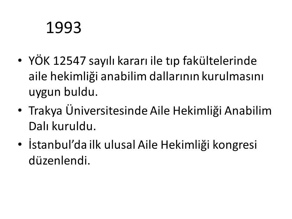 1993 YÖK 12547 sayılı kararı ile tıp fakültelerinde aile hekimliği anabilim dallarının kurulmasını uygun buldu. Trakya Üniversitesinde Aile Hekimliği