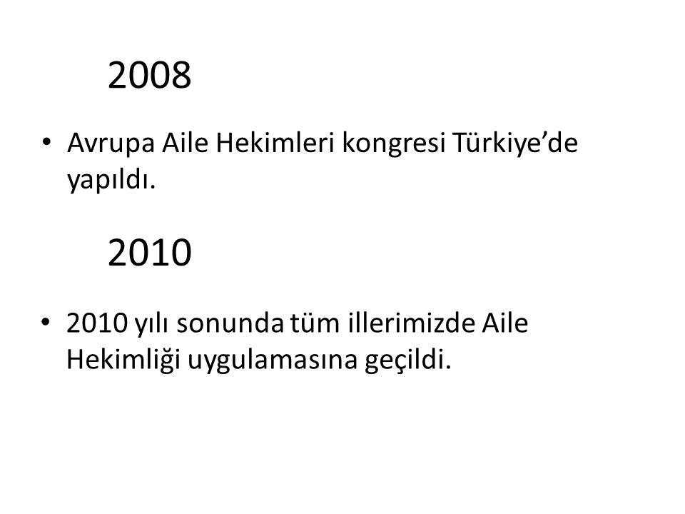 2008 Avrupa Aile Hekimleri kongresi Türkiye'de yapıldı. 2010 2010 yılı sonunda tüm illerimizde Aile Hekimliği uygulamasına geçildi.