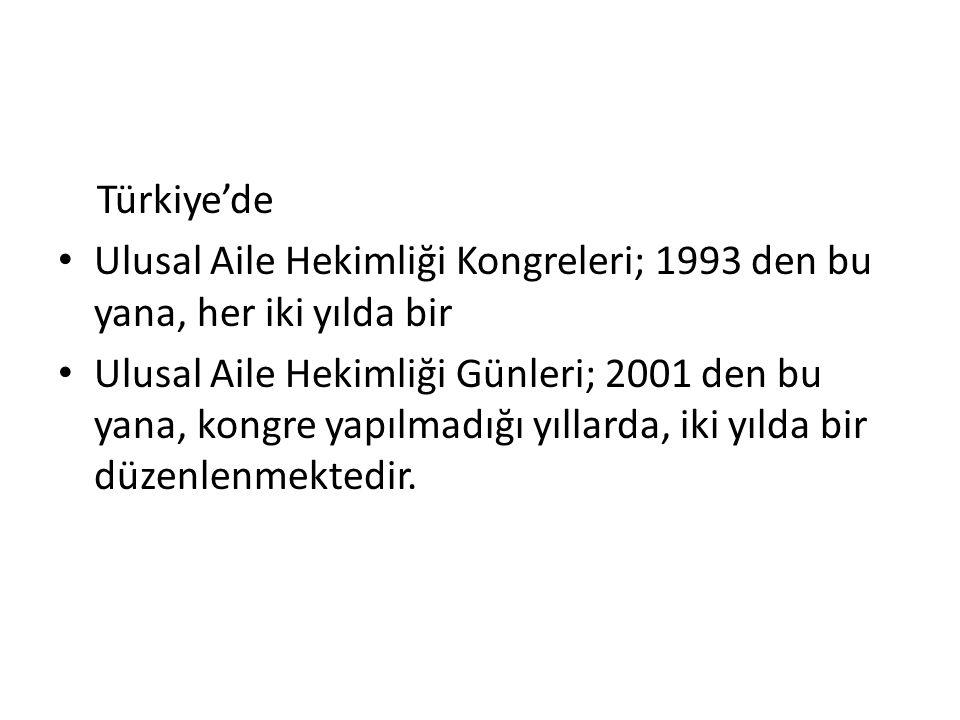 Türkiye'de Ulusal Aile Hekimliği Kongreleri; 1993 den bu yana, her iki yılda bir Ulusal Aile Hekimliği Günleri; 2001 den bu yana, kongre yapılmadığı y