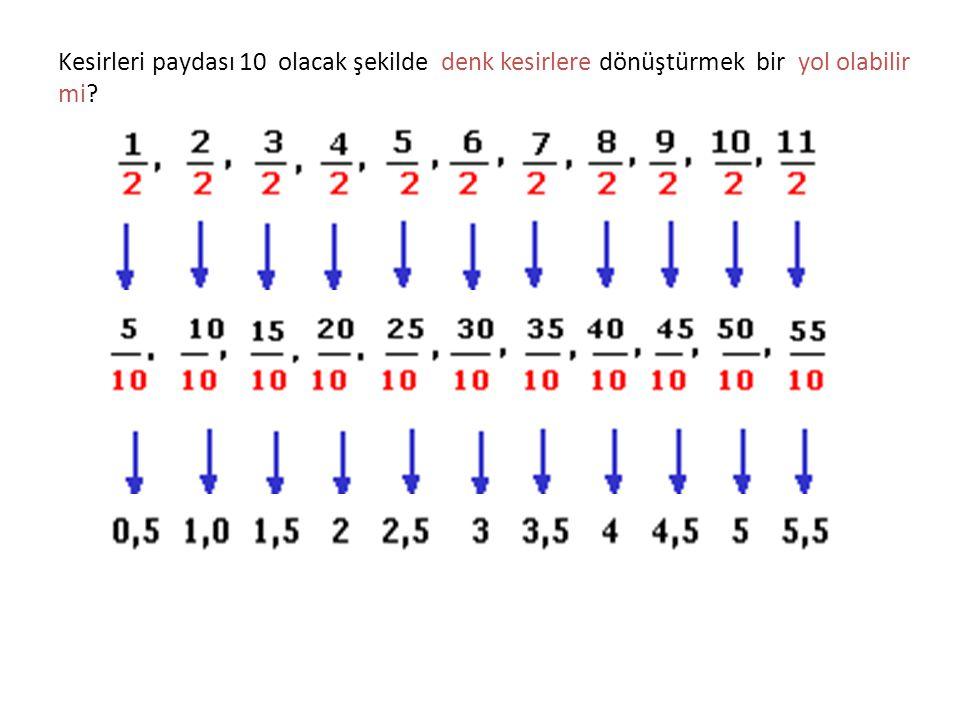 PAYDASI 2,4,5,20,25,50,200 OLAN KESİRLERİN ONDALIK KESİR OLARAK YAZILMASI Paydası 2 olan kesirleri ONDALIK KESİR şeklinde yazmak için ne yapılmalıdır?