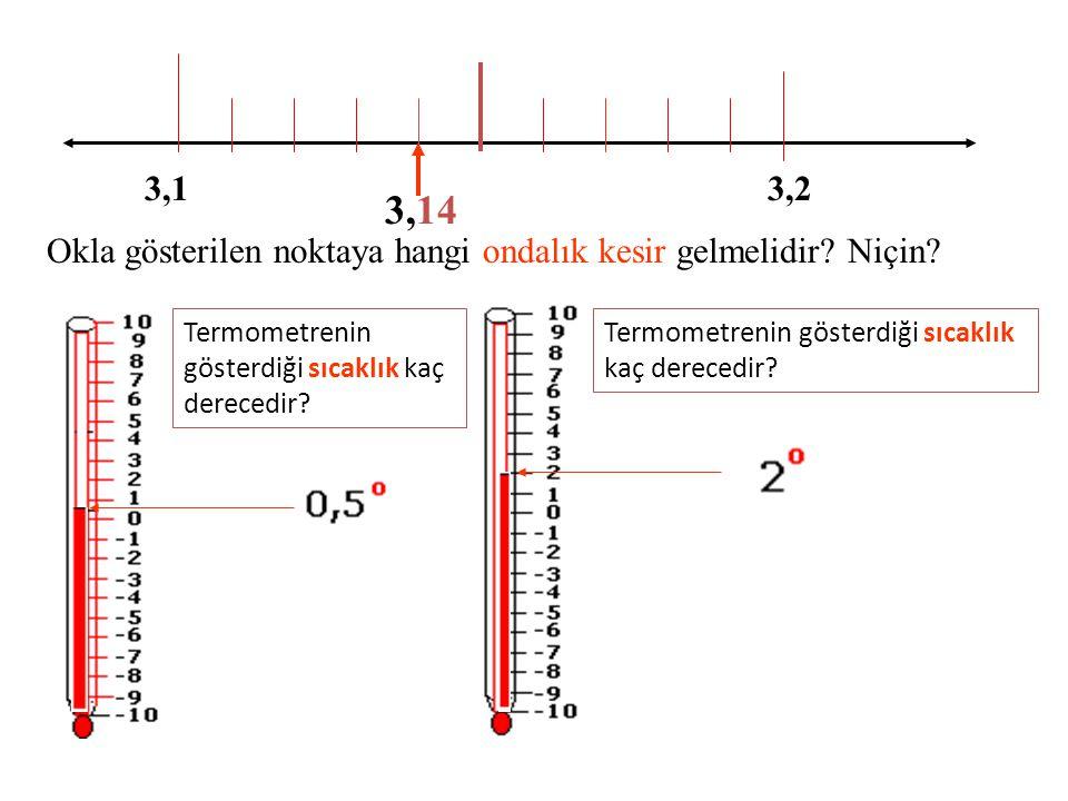 0,40,5 Okla gösterilen noktaya hangi ondalık kesir gelmelidir? Niçin? 0,47 Araştırma Sonuçları Yaş 111315 Başarı % 123032 Hatalar 0,51 444632 Yanlış,