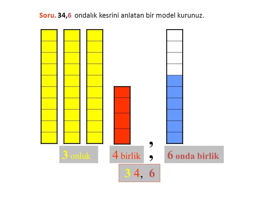ONDALIK KESİRLERİ KESİR OLARAK YAZMAK 1, 2 ONDALIK KESİR KESİR 1,25 23, 078 Soru. 0,234 ondalık kesrini kesir olarak yazınız ve model kurunuz..