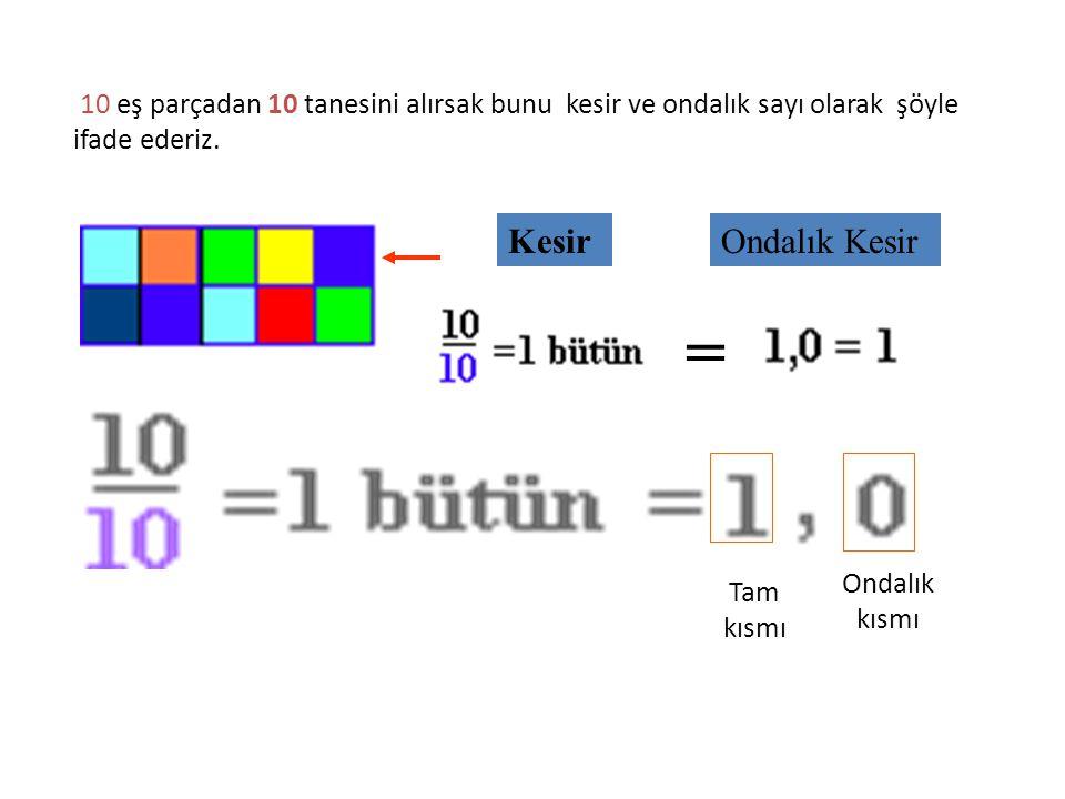 10 eş parçadan 7 tanesini alırsak bunu kesir ve ondalık sayı olarak şöyle ifade ederiz. KesirOndalık Kesir = 10 eş parçadan 8 tanesini alırsak bunu ke