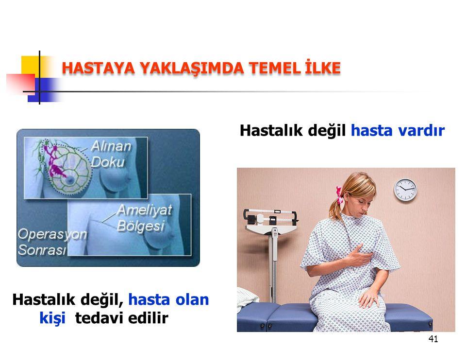 HASTAYA YAKLAŞIMDA TEMEL İLKE Hastalık değil hasta vardır Hastalık değil, hasta olan kişi tedavi edilir 41