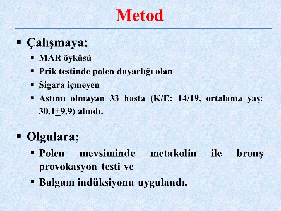 Metod  Remodeling' in vasküler komponenti yani anjiogenezis olguların indükte balgam süpernatanlarında VEGF' nin ELISA (Human VEGF-A ELISA, Vienna, Austria) ile ölçümüyle değerlendirildi.