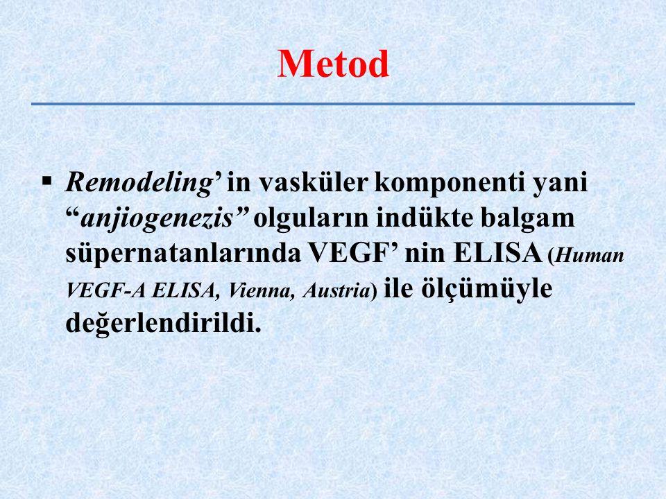 Bulgular - I  11 olguda metakolin ile bronş provokasyon testi pozitifti.