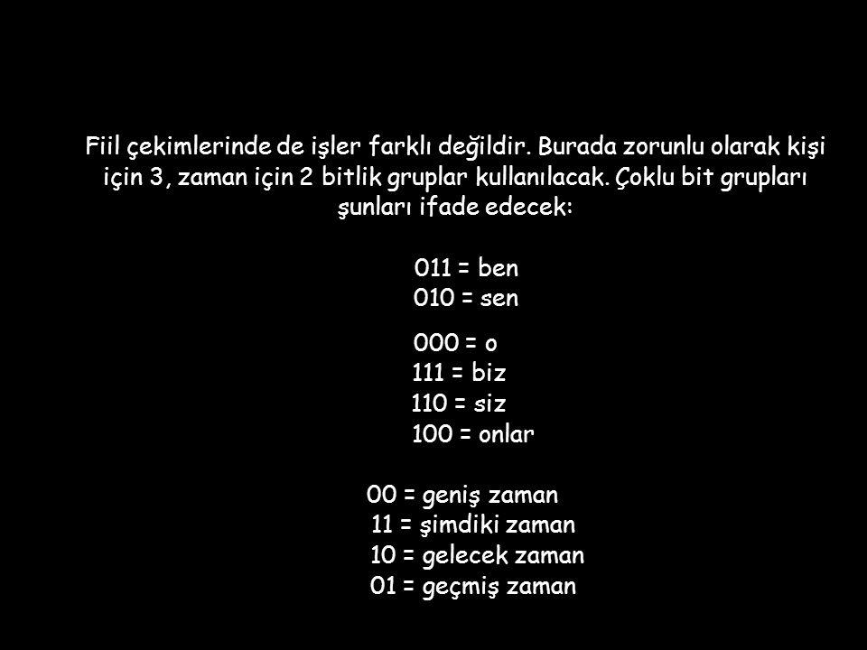 VURGULAMA, SIFAT KÖKÜ, ZAYIFLATMA MATEMATİK İFADE Kırmızı 0.1.0 Kıp.kırmızı 1.1.0 Kırmızı.msı 0.1.1 Kıp.kırmızı.msı 1.1.1 Türkçe'deki sıfatların anlam