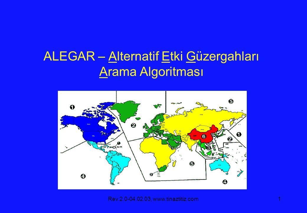 Rev.2.0-04.02.03, www.tinaztitiz.com1 ALEGAR – Alternatif Etki Güzergahları Arama Algoritması