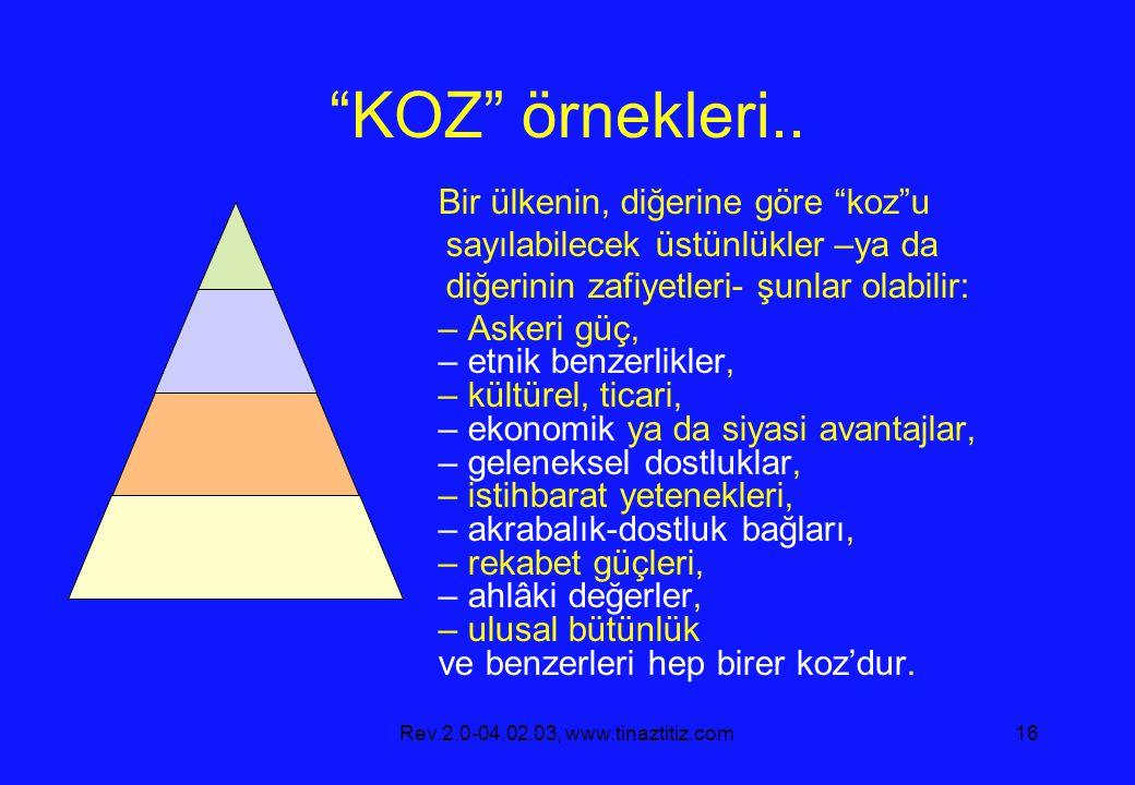 """Rev.2.0-04.02.03, www.tinaztitiz.com16 """"KOZ"""" örnekleri.. Bir ülkenin, diğerine göre """"koz""""u sayılabilecek üstünlükler –ya da diğerinin zafiyetleri- şun"""