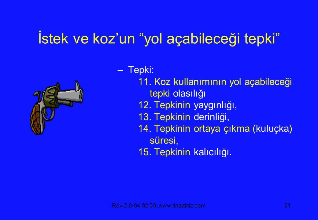 Rev.2.0-04.02.03, www.tinaztitiz.com21 İstek ve koz'un yol açabileceği tepki –Tepki: 11.