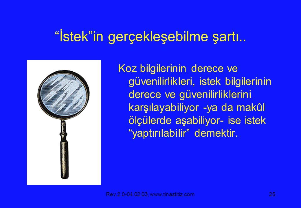 Rev.2.0-04.02.03, www.tinaztitiz.com25 İstek in gerçekleşebilme şartı..