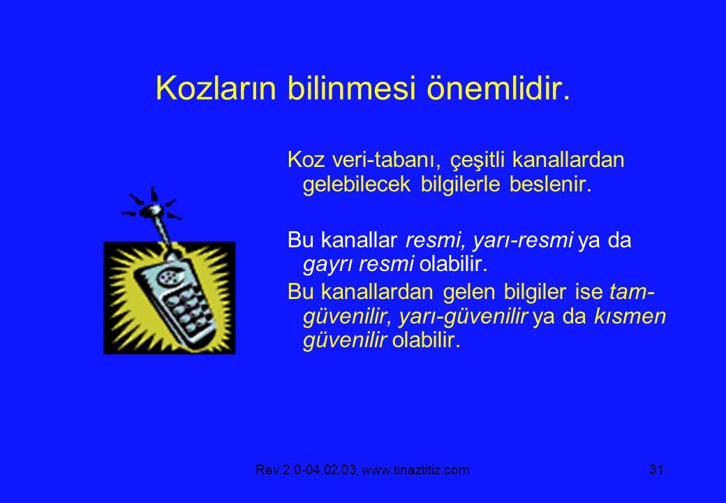 Rev.2.0-04.02.03, www.tinaztitiz.com31 Kozların bilinmesi önemlidir.