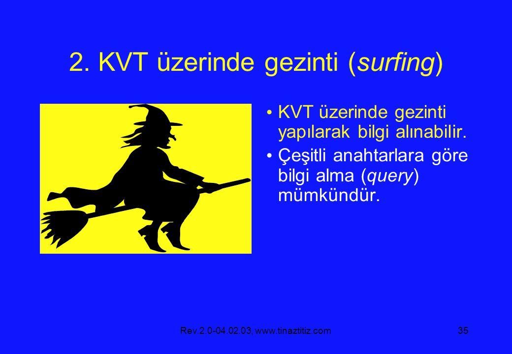 Rev.2.0-04.02.03, www.tinaztitiz.com35 2. KVT üzerinde gezinti (surfing) KVT üzerinde gezinti yapılarak bilgi alınabilir. Çeşitli anahtarlara göre bil