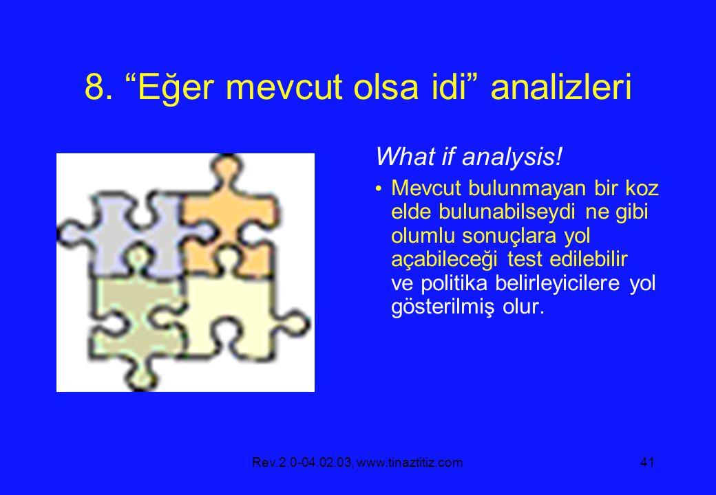 """Rev.2.0-04.02.03, www.tinaztitiz.com41 8. """"Eğer mevcut olsa idi"""" analizleri What if analysis! Mevcut bulunmayan bir koz elde bulunabilseydi ne gibi ol"""