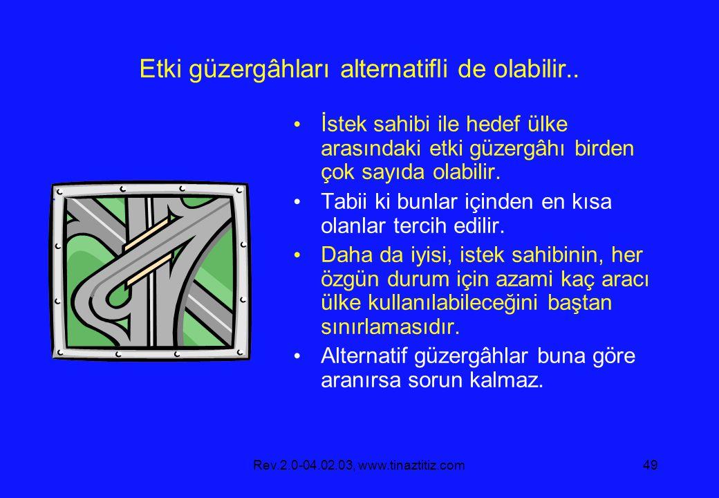 Rev.2.0-04.02.03, www.tinaztitiz.com49 Etki güzergâhları alternatifli de olabilir..
