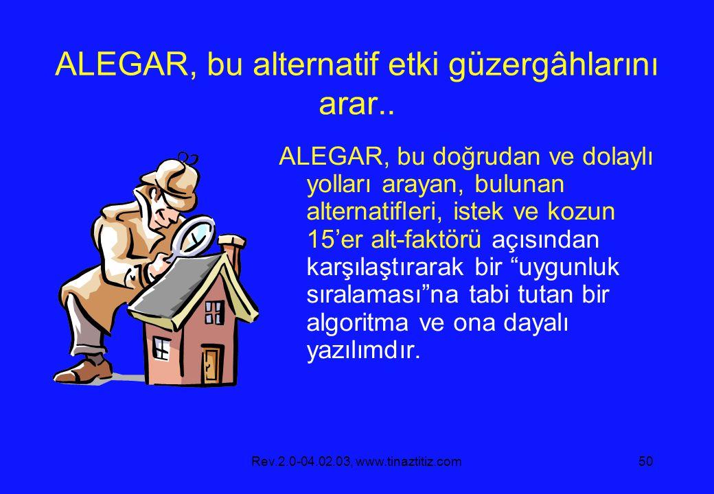 Rev.2.0-04.02.03, www.tinaztitiz.com50 ALEGAR, bu alternatif etki güzergâhlarını arar..
