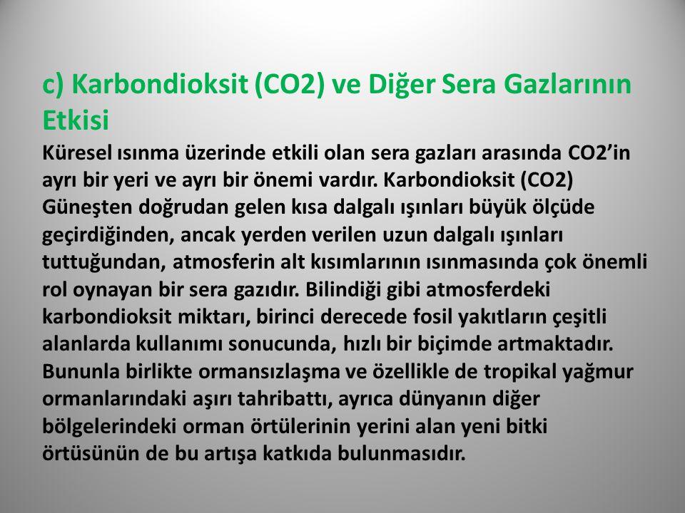 c) Karbondioksit (CO2) ve Diğer Sera Gazlarının Etkisi Küresel ısınma üzerinde etkili olan sera gazları arasında CO2'in ayrı bir yeri ve ayrı bir önem