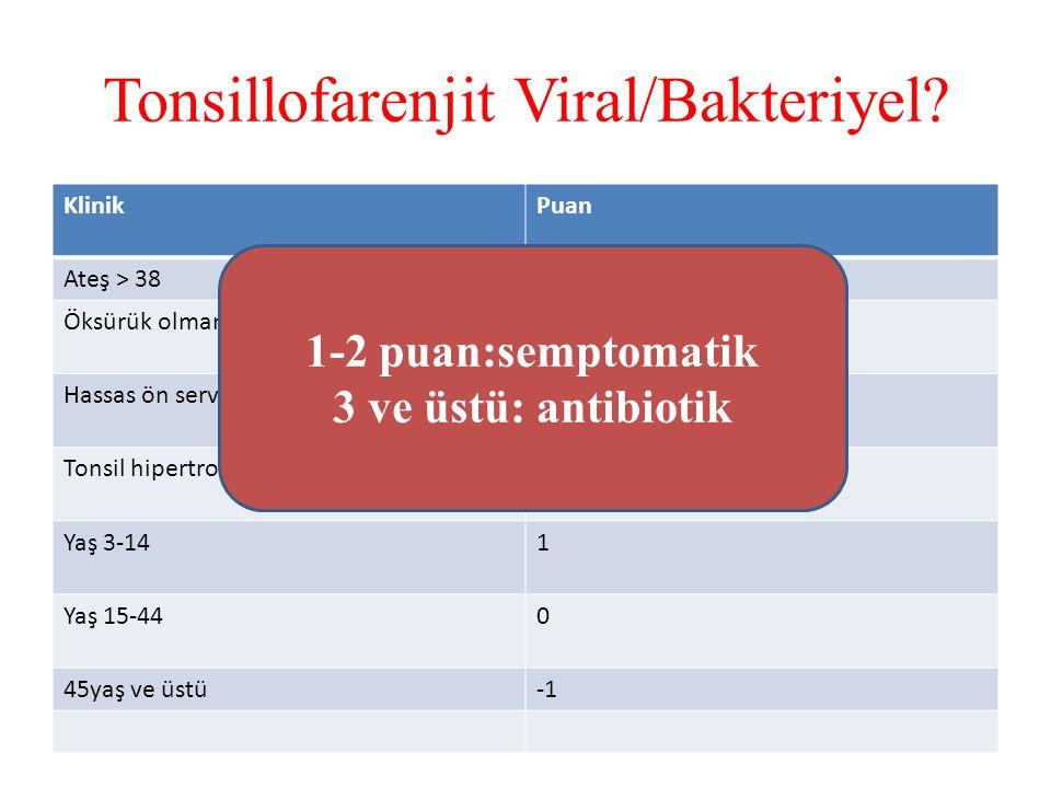 Tonsillofarenjit Viral/Bakteriyel? KlinikPuan Ateş > 381 Öksürük olmaması1 Hassas ön servikal LAP1 Tonsil hipertrofi ve eksuda1 Yaş 3-141 Yaş 15-440 4