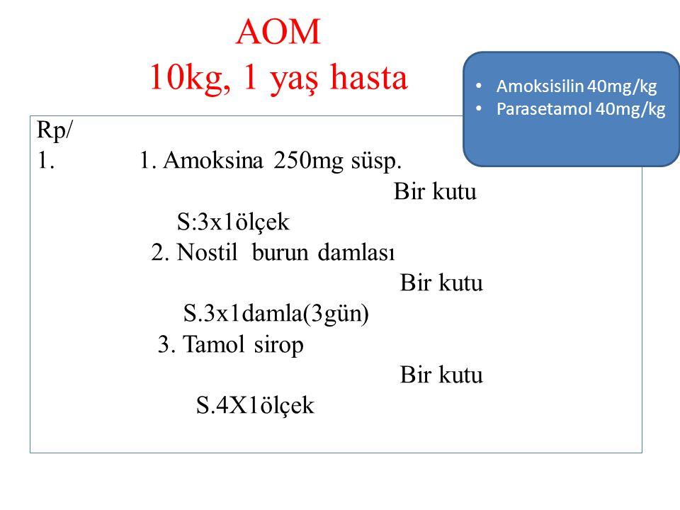 AOM 10kg, 1 yaş hasta Rp/ 1. 1. Amoksina 250mg süsp. Bir kutu S:3x1ölçek 2. Nostil burun damlası Bir kutu S.3x1damla(3gün) 3. Tamol sirop Bir kutu S.4