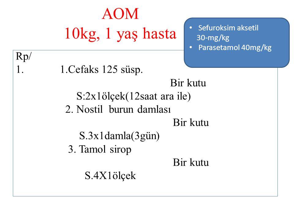 AOM 10kg, 1 yaş hasta Rp/ 1. 1.Cefaks 125 süsp. Bir kutu S:2x1ölçek(12saat ara ile) 2. Nostil burun damlası Bir kutu S.3x1damla(3gün) 3. Tamol sirop B