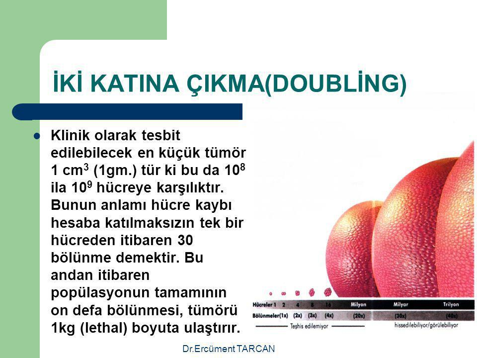 Dr.Ercüment TARCAN İKİ KATINA ÇIKMA(DOUBLİNG) Klinik olarak tesbit edilebilecek en küçük tümör 1 cm 3 (1gm.) tür ki bu da 10 8 ila 10 9 hücreye karşıl