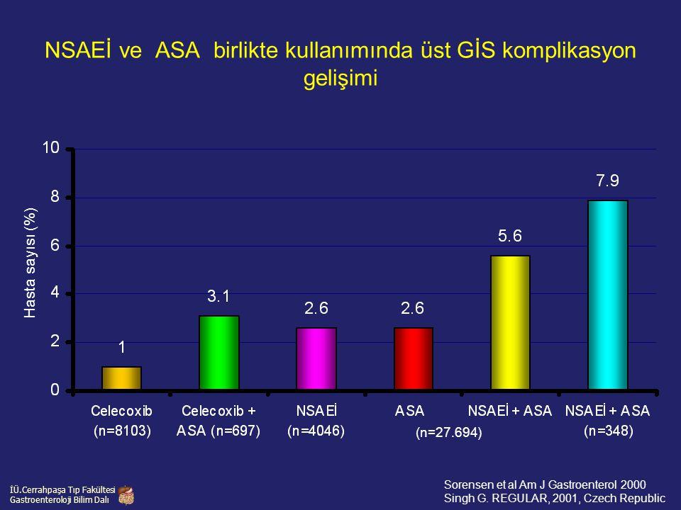 NSAEİ ve ASA birlikte kullanımında üst GİS komplikasyon gelişimi Sorensen et al Am J Gastroenterol 2000 Singh G. REGULAR, 2001, Czech Republic İÜ.Cerr