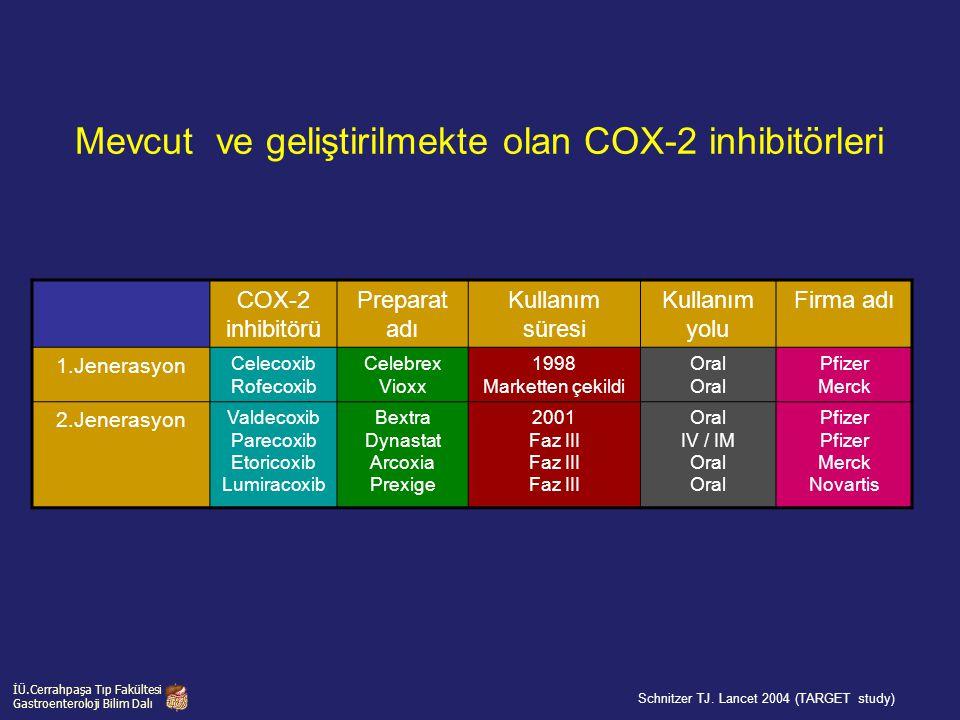 Mevcut ve geliştirilmekte olan COX-2 inhibitörleri COX-2 inhibitörü Preparat adı Kullanım süresi Kullanım yolu Firma adı 1.Jenerasyon Celecoxib Rofeco
