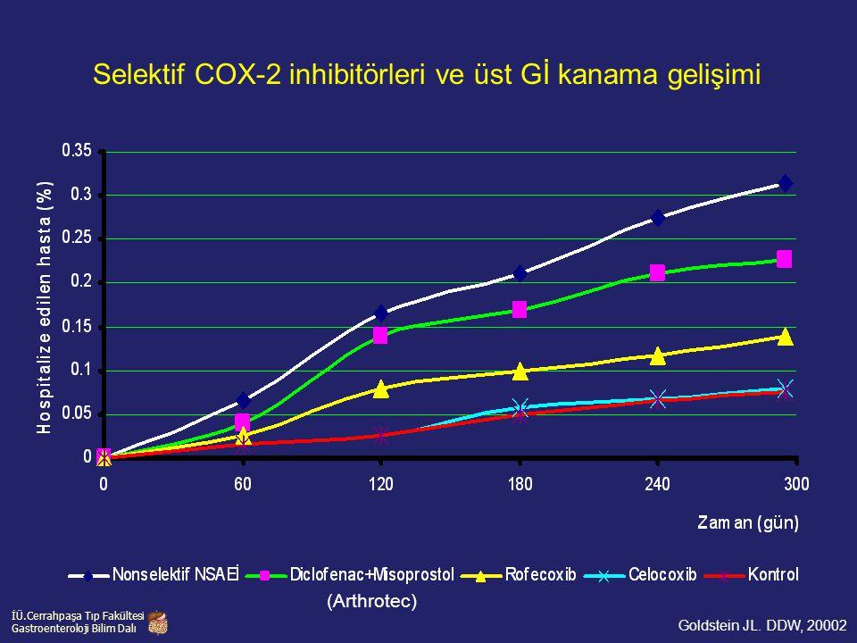 İÜ.Cerrahpaşa Tıp Fakültesi Gastroenteroloji Bilim Dalı Selektif COX-2 inhibitörleri ve üst Gİ kanama gelişimi Goldstein JL. DDW, 20002 (Arthrotec)