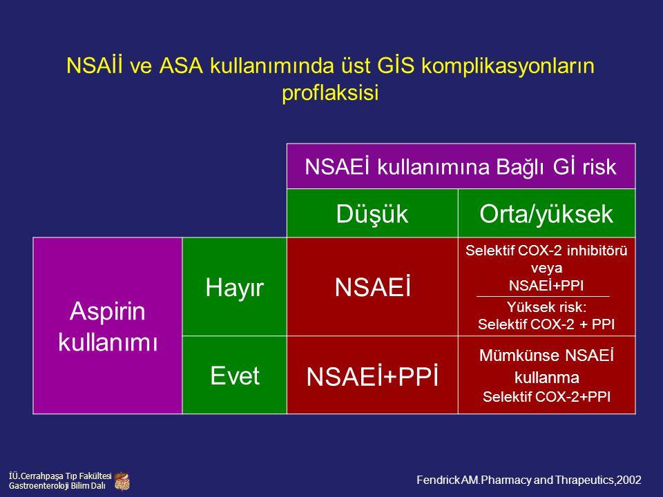 NSAEİ kullanımına Bağlı Gİ risk DüşükOrta/yüksek Aspirin kullanımı HayırNSAEİ Selektif COX-2 inhibitörü veya NSAEİ+PPI Yüksek risk: Selektif COX-2 + P