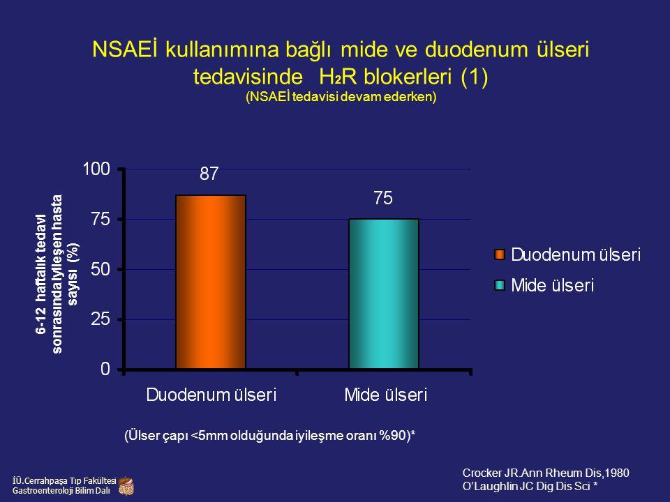 NSAEİ kullanımına bağlı mide ve duodenum ülseri tedavisinde H 2 R blokerleri (1) (NSAEİ tedavisi devam ederken) 6-12 haftalık tedavi sonrasında iyileş