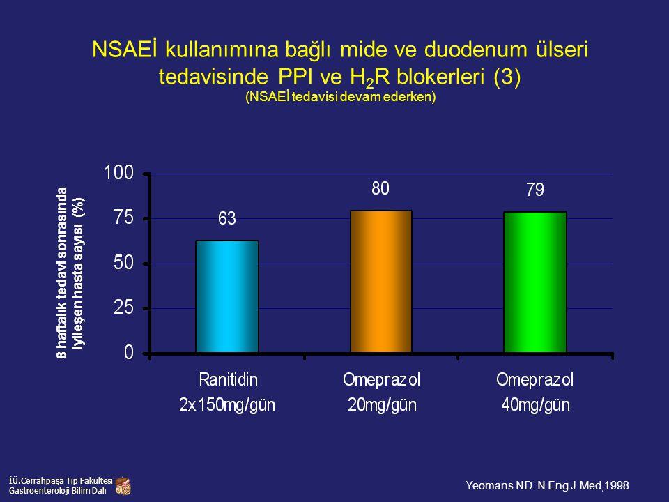 NSAEİ kullanımına bağlı mide ve duodenum ülseri tedavisinde PPI ve H 2 R blokerleri (3) (NSAEİ tedavisi devam ederken) İÜ.Cerrahpaşa Tıp Fakültesi Gas