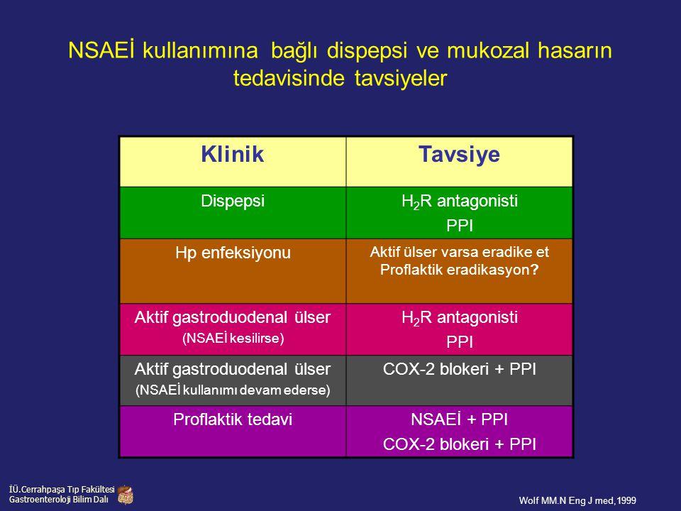 KlinikTavsiye DispepsiH 2 R antagonisti PPI Hp enfeksiyonu Aktif ülser varsa eradike et Proflaktik eradikasyon? Aktif gastroduodenal ülser (NSAEİ kesi
