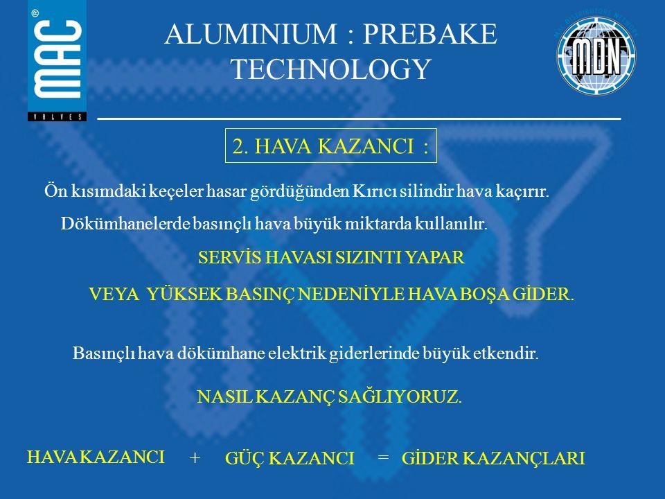 ALUMINIUM : PREBAKE TECHNOLOGY 2.