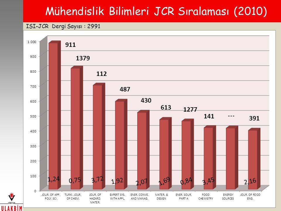ISI-JCR Dergi Sayısı : 2991 Mühendislik Bilimleri JCR Sıralaması (2010) 911